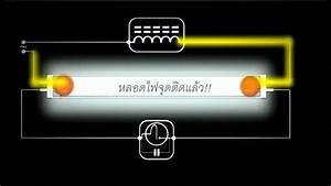 Fluorescent Lamp -  U0e2b U0e25 U0e2d U0e14 U0e44 U0e1f U0e1f U0e25 U0e39 U0e2d U0e2d U0e40 U0e23 U0e2a U0e40 U0e0b U0e19 U0e17 U0e4c