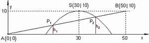 Parabel Schnittpunkt Berechnen : schnittpunkt parabel gerade ~ Themetempest.com Abrechnung