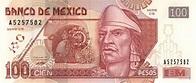 Mexican Peso MXN Definition | MyPivots