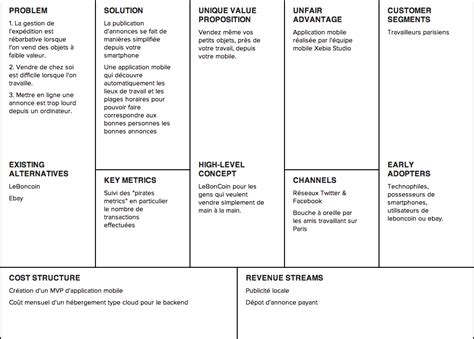 se lancer dans le lean startup avec le lean canvas part 2 xebia cabinet de conseil it