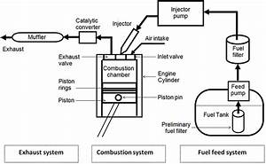 How Does A Software Update Fix Diesel Emissions