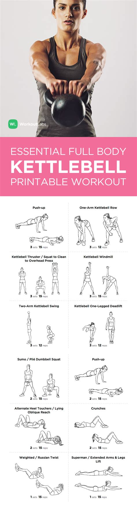 kettlebell workout printable body workouts fitness workoutlabs pdf gym essential exercises total exercise kettle weight plans visit bell plan arm