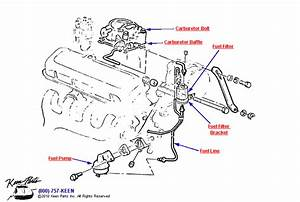 1969 corvette fuel pump filter lines parts parts With in tank electric fuel pump edelbrock performance fuel pumps components