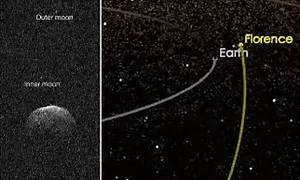 Asteroid that skimmed past Earth on Friday has two moons ...