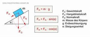 Schnittgrößen Berechnen Beispiele : steigung berechnen formel das steigungsdreieck und ~ Themetempest.com Abrechnung