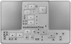 Lincoln Mkz  2013 - 2019  - Fuse Box Diagram