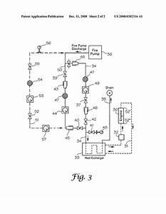 Schematic Diagram Fire Pump System  U2013 Periodic  U0026 Diagrams