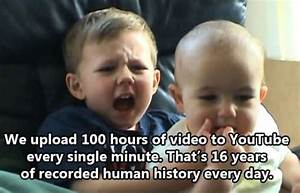 Interesting facts in the world today