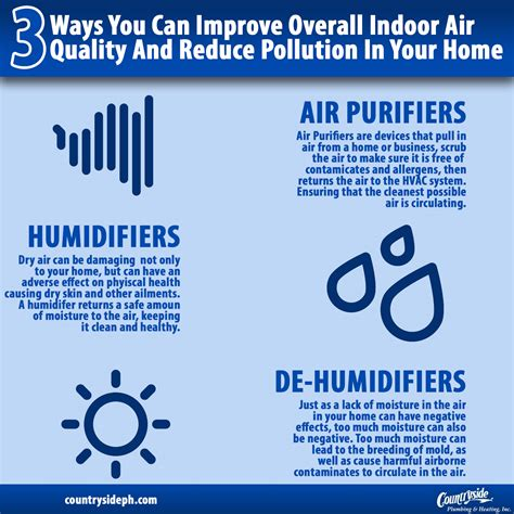 ways   improve  indoor air quality