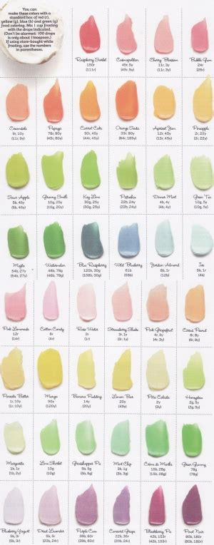 mccormick food coloring chart mccormick food dye color chart frosting and flavor color