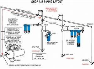 17 Best images about Air Compressor on Pinterest Shops