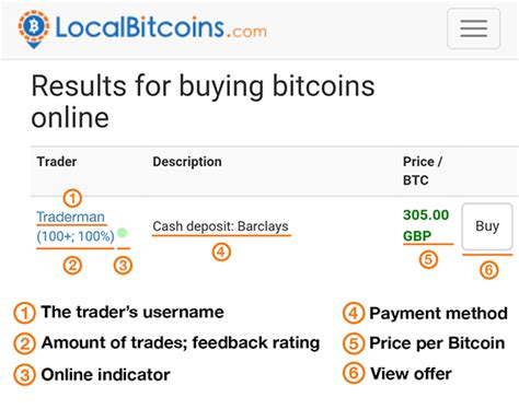 where can i purchase bitcoins buying your bitcoins