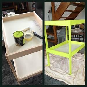 Table à Langer Murale Ikea : table langer ikea ~ Teatrodelosmanantiales.com Idées de Décoration