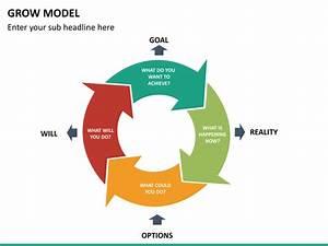 Grow Model Powerpoint Template