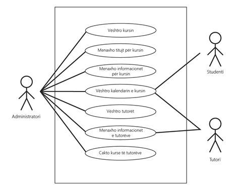 case diagram wikipedia