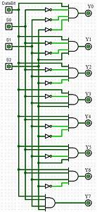 Plc Program To Implement 1 8 Demultiplexer