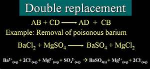 Types of Chemical Reactions CHM151