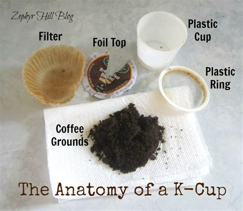 How to Recycle and Reuse K Cups   Zephyr Hill