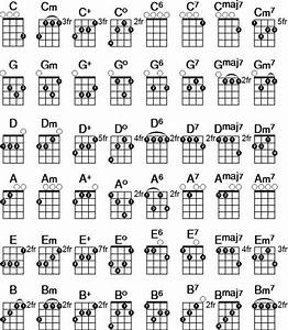 Printable Ukulele Chord Chart  Download The Free Pdf At