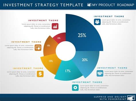 product investment strategy template