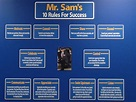 Sam Walton's 10 Rules For Success | CSI Performance | Sam ...