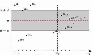 Grenzwert Online Berechnen : mathematik online kurs vorkurs mathematik analysis folgen grenzwert einer folge ~ Themetempest.com Abrechnung
