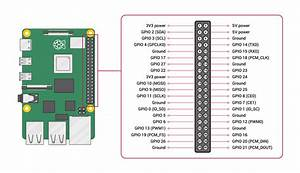 An Introduction To Raspberry Pi 4 Gpio And Controlling It