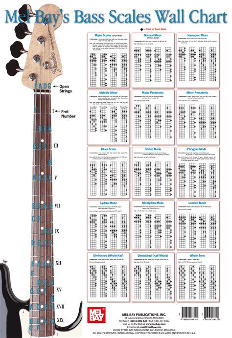 not piano tinggal kenangan chord peterpan semua tentang kita kord lirik lagu newhairstylesformen2014 com