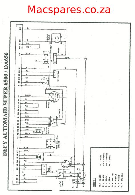 washer motor wiring diagrams get free image about wiring
