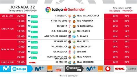 A veces Fracaso ambición clasificación liga santander 2019 ...