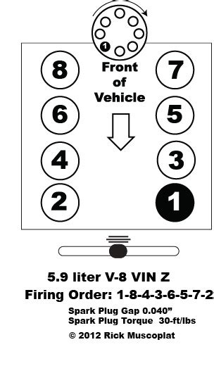Lp 1968 Chevelle Fuse Box by 1998 Dodge Dakota 318 Engine Diagram Wiring Diagram