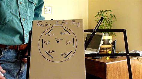 Trailer Pin Plug How Test Youtube