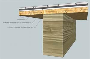 Trockenestrich Auf Holzbalkendecke : boden f r fliesen diy forum ~ Orissabook.com Haus und Dekorationen