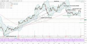 Yelp Inc (YELP) Price Target Cut to $0.00 by Analysts at ...