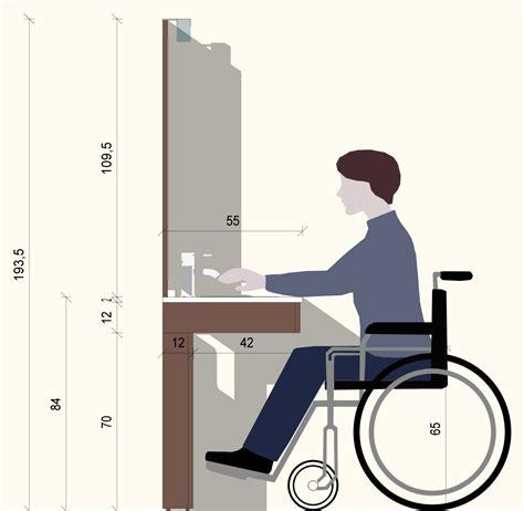 largeur de passage pour un fauteuil roulant conseils pour meubles p m r personnes 224 mobilit 233 r 233 duite unesalledebain
