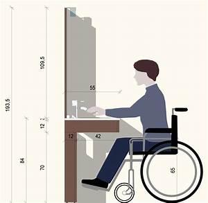 conseils pour meubles p m r personnes mobilit duite norme With meubles salle de bain personnes handicapées
