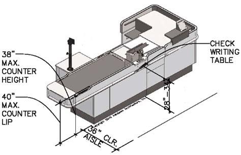 countertop height requirements bstcountertops