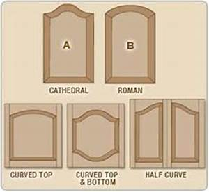 1000 images about cabinet making door window bits on With raised panel door templates
