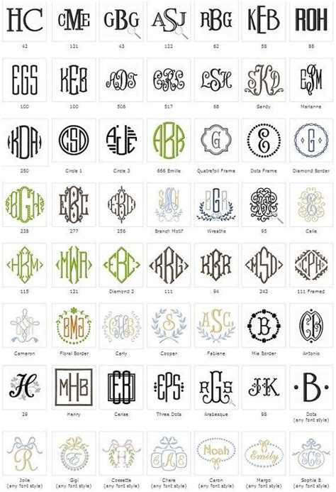 image result  baby boy monogram style cricut monogram