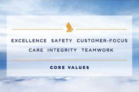 Customer Service Core Competencies Why Join Sia