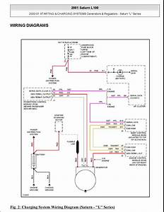2001 Saturn S Series Engine Diagram