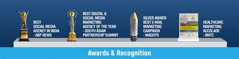 Digital Marketing Agency In India by Digital Marketing Agency Chennai Social Media Services