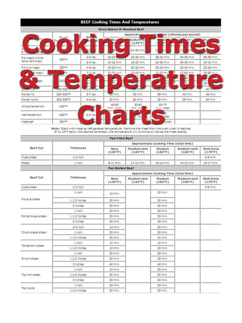 cooking temperature  time   cooking tips