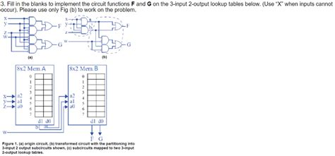 Solved Fill The Blanks Implement Circuit Fun