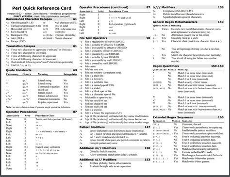 Perlcheat Sheet  3 Gadoth