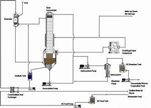 Genwest Silverhawk Power Plant In Nevada To Install Brine
