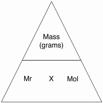 Mole Calculations Mass Formula Relative Chemistry Mr