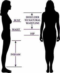 Ideal Body Measurements For Women