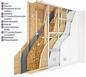 Pose Laine De Verre 2 Couches : nos solutions gedibois ~ Melissatoandfro.com Idées de Décoration