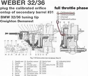Weber 32  36 Jetting Prescription